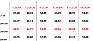Screen Printing Only Price List