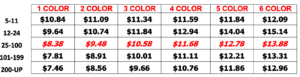 Screen Printing Price List Shirts Included